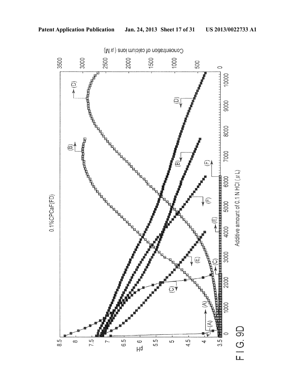 CALCIUM PREPARATION AND METHOD OF PRODUCTION THEREOF - diagram, schematic, and image 18