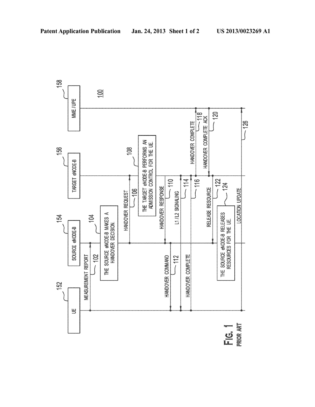 METHODS AND SYSTEM FOR PERFORMING HANDOVER IN A WIRELESS COMMUNICATION     SYSTEM - diagram, schematic, and image 02