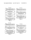 Configurable Groups of Virtual Walls Providing Proximity Related     Privileges diagram and image