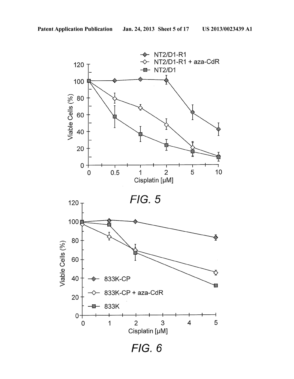 Method and Kit for Determining Sensitivity to Decitabine Treatment - diagram, schematic, and image 06