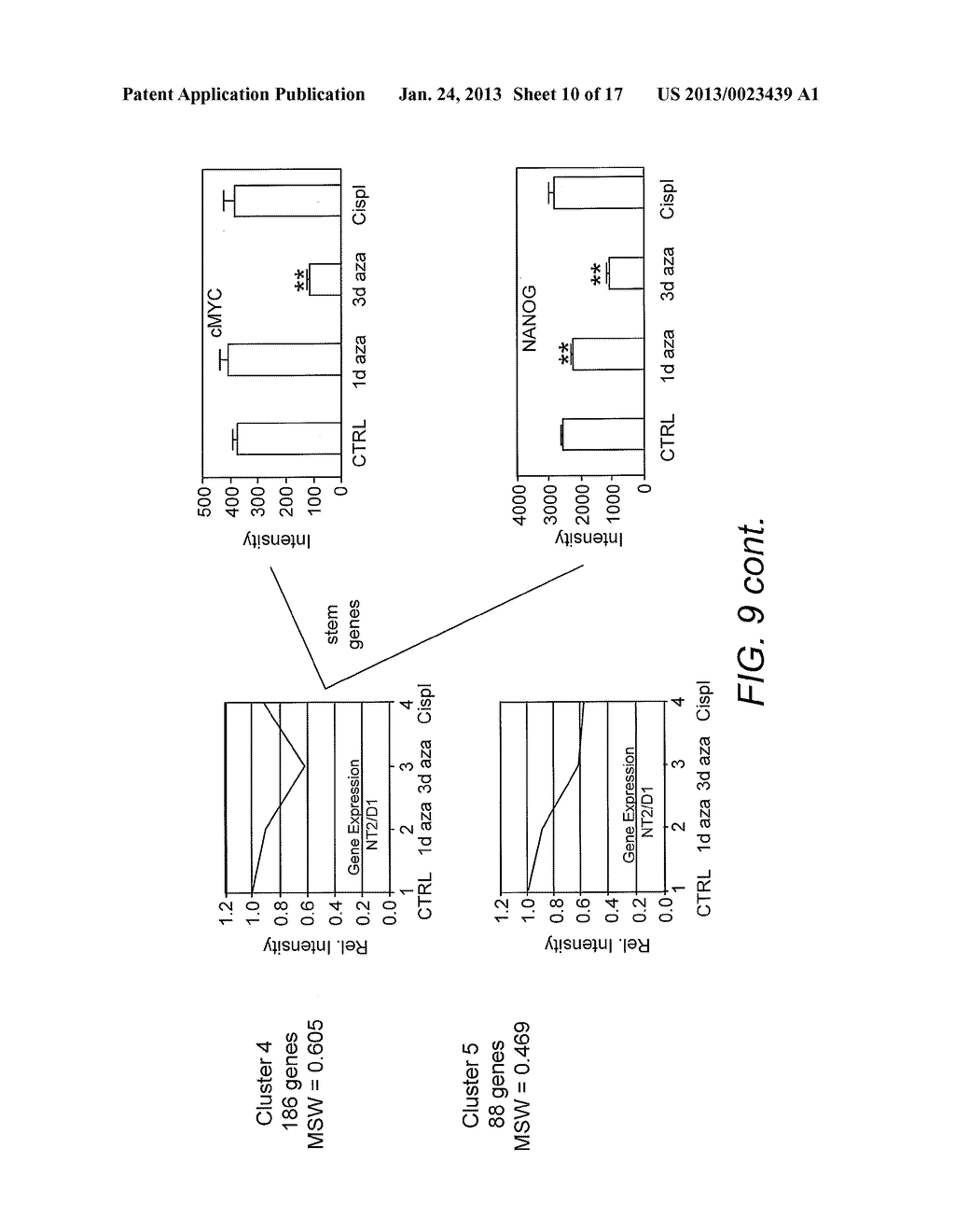 Method and Kit for Determining Sensitivity to Decitabine Treatment - diagram, schematic, and image 11