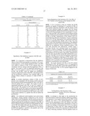 PARENTERAL FORMULATIONS OF PEPTIDES FOR THE TREATMENT OF SYSTEMATIC LUPUS     ERYTHEMATOSUS diagram and image