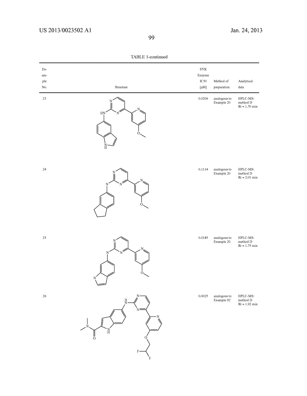 SUBSTITUTED PYRIDINYL-PYRIMIDINES AND THEIR USE AS MEDICAMENTS - diagram, schematic, and image 100