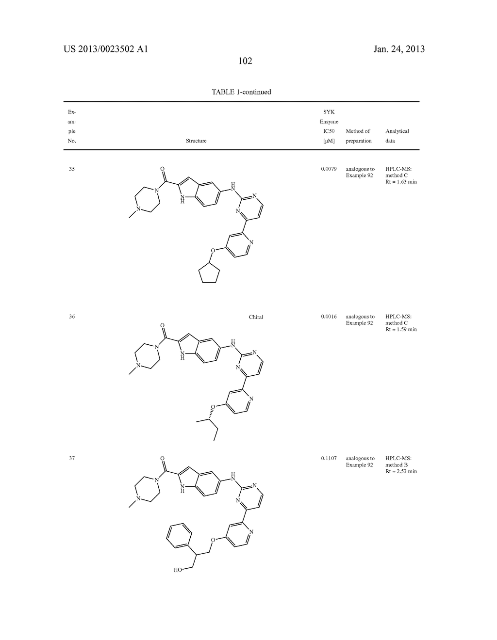 SUBSTITUTED PYRIDINYL-PYRIMIDINES AND THEIR USE AS MEDICAMENTS - diagram, schematic, and image 103