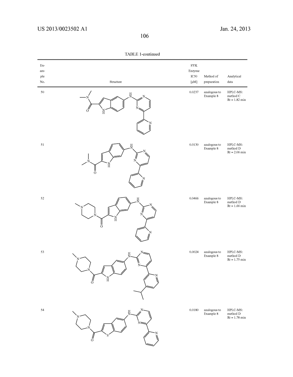 SUBSTITUTED PYRIDINYL-PYRIMIDINES AND THEIR USE AS MEDICAMENTS - diagram, schematic, and image 107