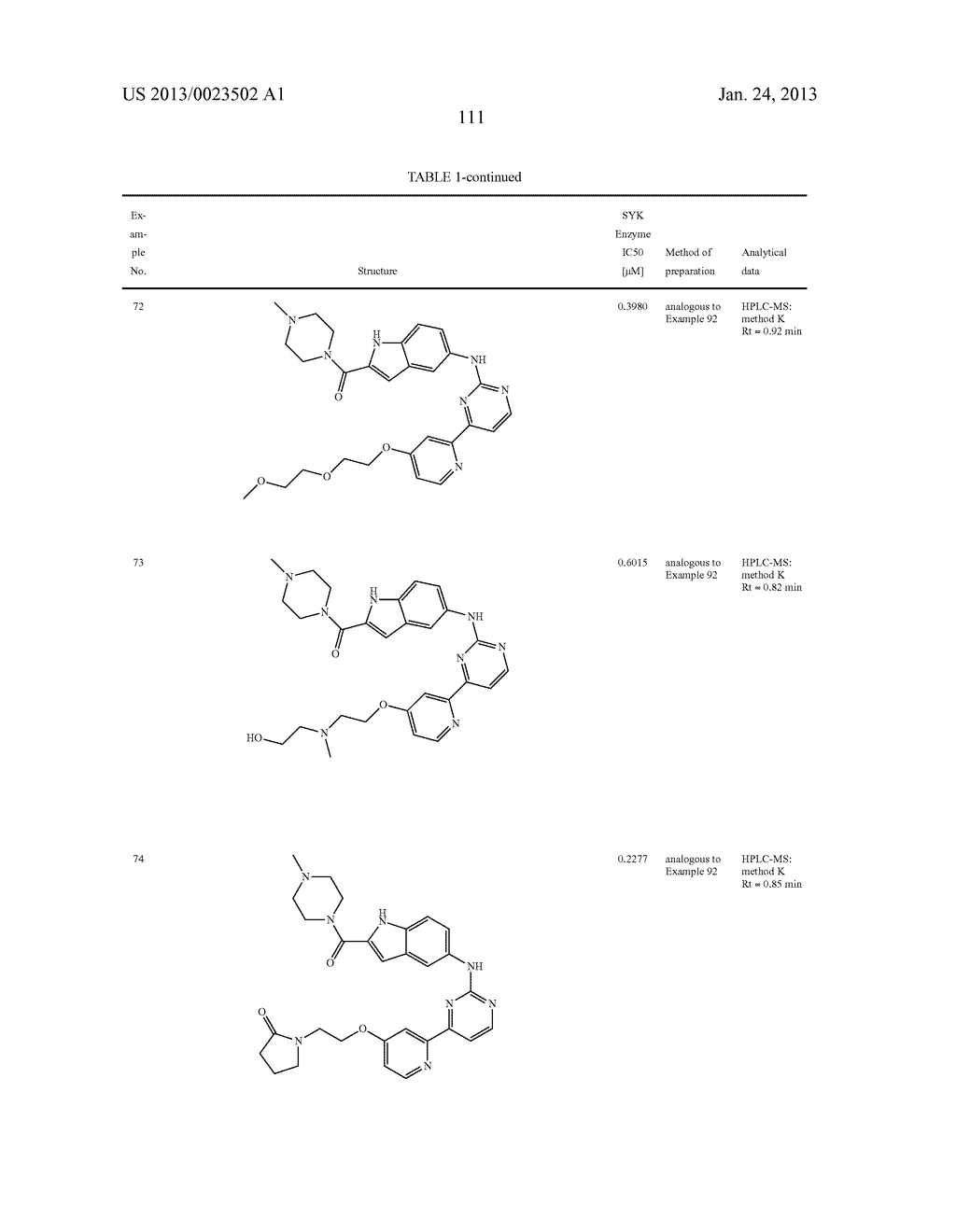 SUBSTITUTED PYRIDINYL-PYRIMIDINES AND THEIR USE AS MEDICAMENTS - diagram, schematic, and image 112