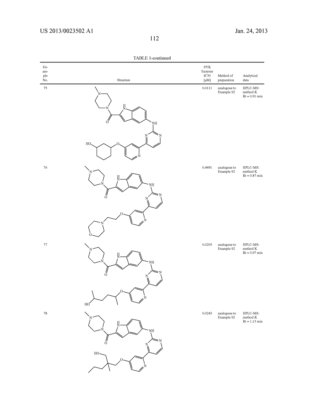 SUBSTITUTED PYRIDINYL-PYRIMIDINES AND THEIR USE AS MEDICAMENTS - diagram, schematic, and image 113