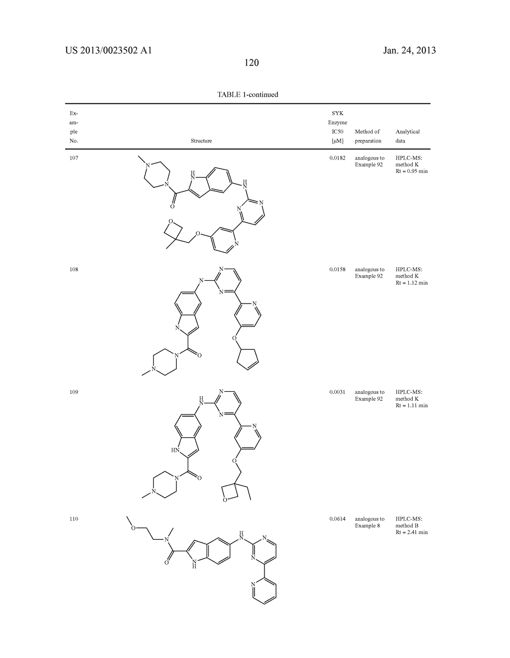 SUBSTITUTED PYRIDINYL-PYRIMIDINES AND THEIR USE AS MEDICAMENTS - diagram, schematic, and image 121
