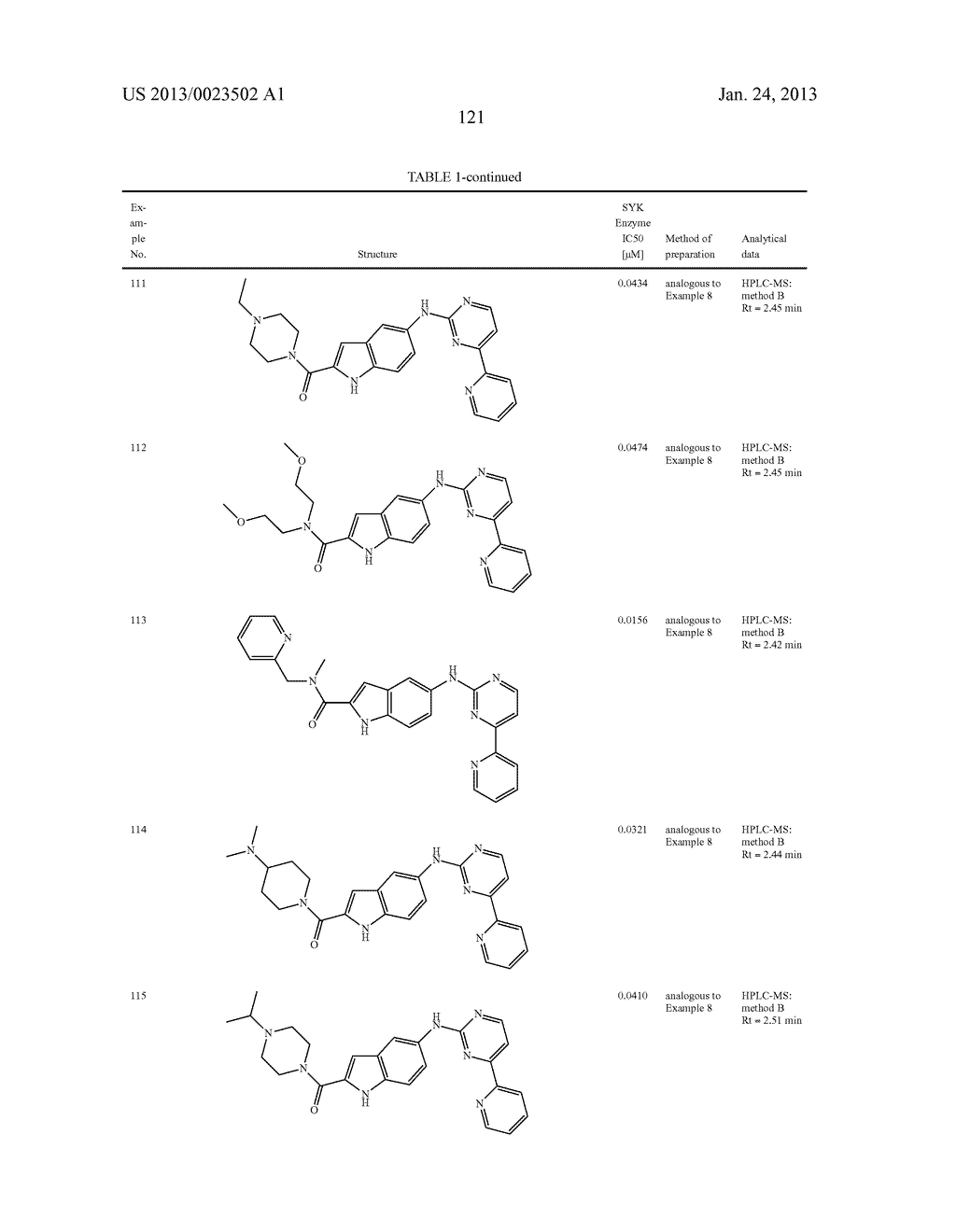 SUBSTITUTED PYRIDINYL-PYRIMIDINES AND THEIR USE AS MEDICAMENTS - diagram, schematic, and image 122