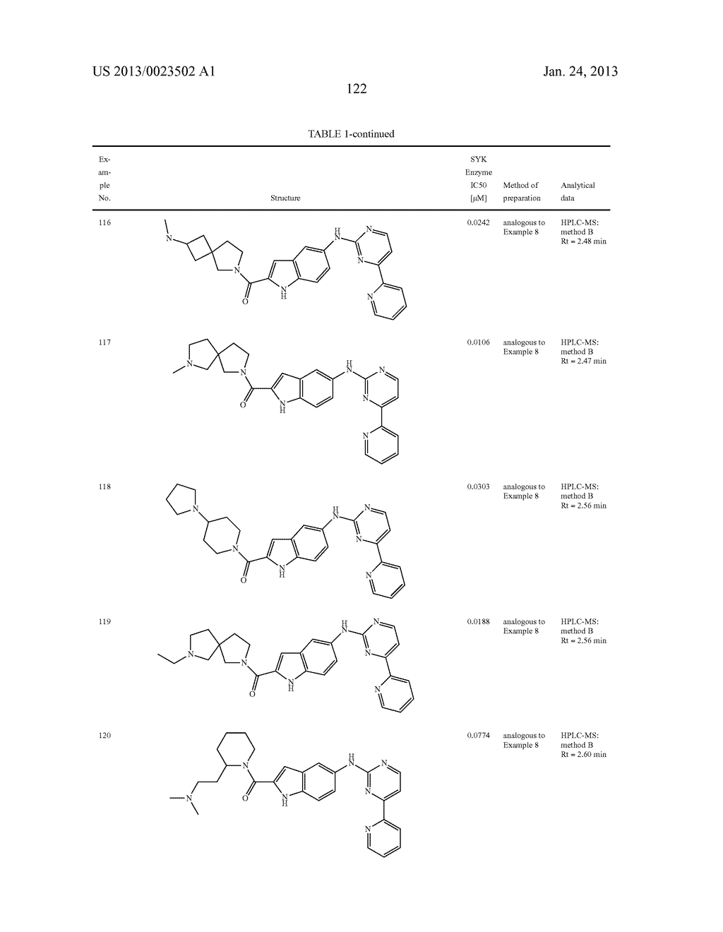 SUBSTITUTED PYRIDINYL-PYRIMIDINES AND THEIR USE AS MEDICAMENTS - diagram, schematic, and image 123