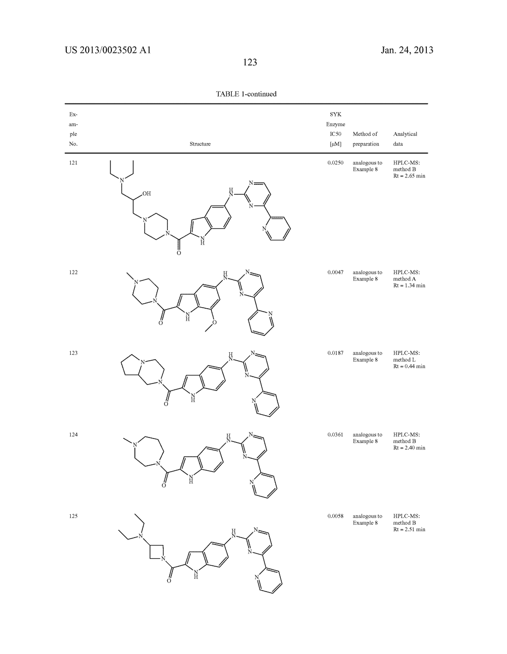 SUBSTITUTED PYRIDINYL-PYRIMIDINES AND THEIR USE AS MEDICAMENTS - diagram, schematic, and image 124