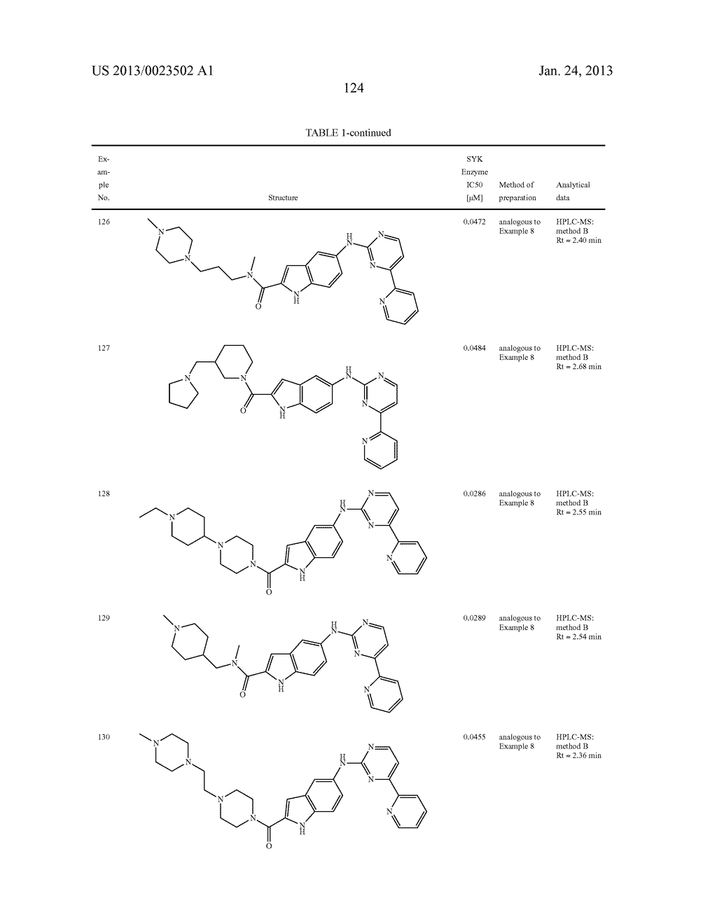 SUBSTITUTED PYRIDINYL-PYRIMIDINES AND THEIR USE AS MEDICAMENTS - diagram, schematic, and image 125