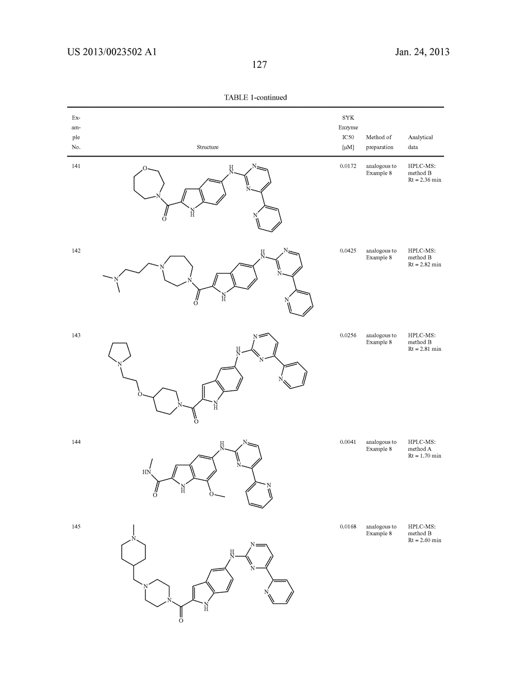 SUBSTITUTED PYRIDINYL-PYRIMIDINES AND THEIR USE AS MEDICAMENTS - diagram, schematic, and image 128