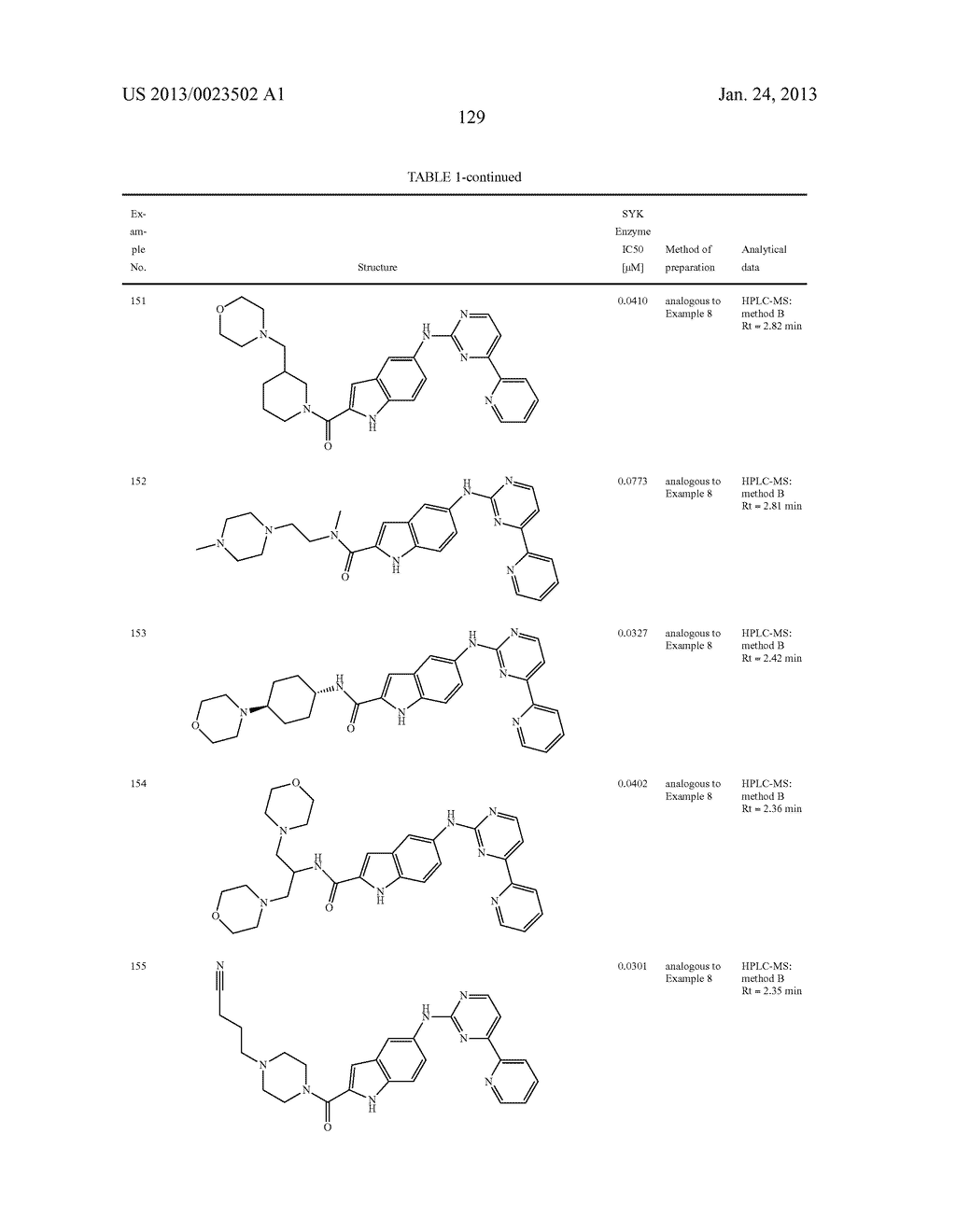 SUBSTITUTED PYRIDINYL-PYRIMIDINES AND THEIR USE AS MEDICAMENTS - diagram, schematic, and image 130