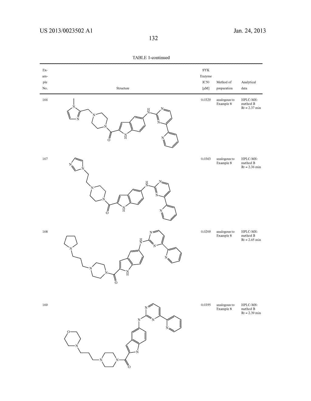 SUBSTITUTED PYRIDINYL-PYRIMIDINES AND THEIR USE AS MEDICAMENTS - diagram, schematic, and image 133