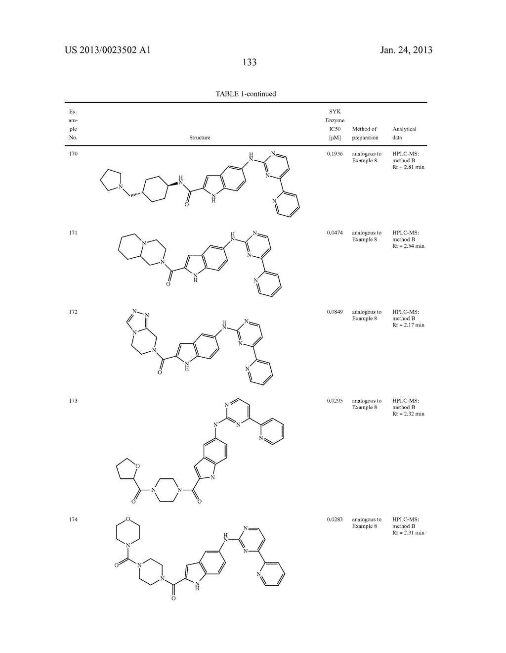 SUBSTITUTED PYRIDINYL-PYRIMIDINES AND THEIR USE AS MEDICAMENTS - diagram, schematic, and image 134