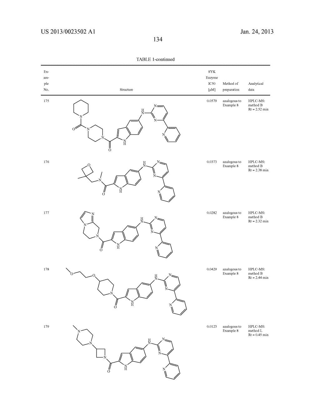 SUBSTITUTED PYRIDINYL-PYRIMIDINES AND THEIR USE AS MEDICAMENTS - diagram, schematic, and image 135