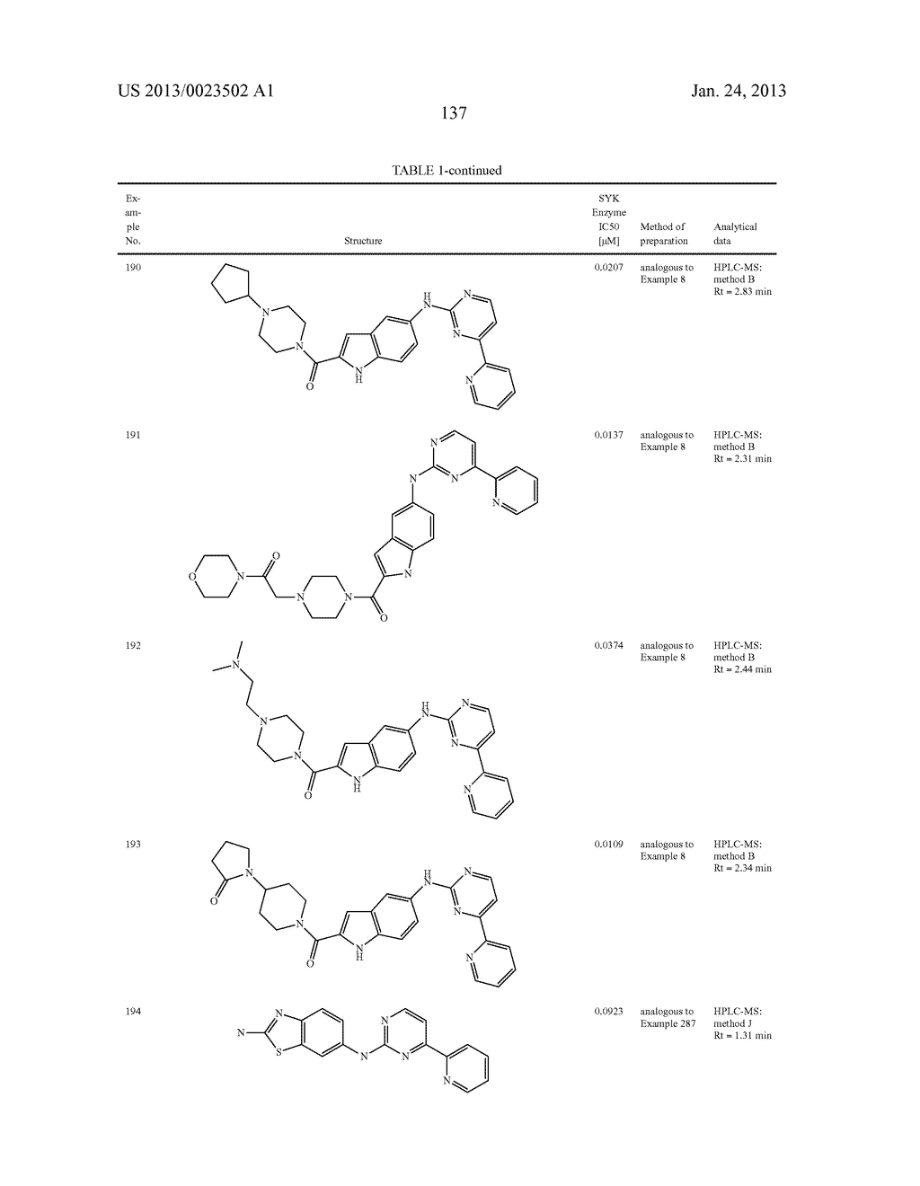 SUBSTITUTED PYRIDINYL-PYRIMIDINES AND THEIR USE AS MEDICAMENTS - diagram, schematic, and image 138
