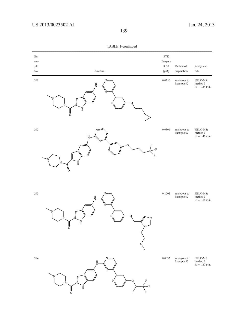SUBSTITUTED PYRIDINYL-PYRIMIDINES AND THEIR USE AS MEDICAMENTS - diagram, schematic, and image 140
