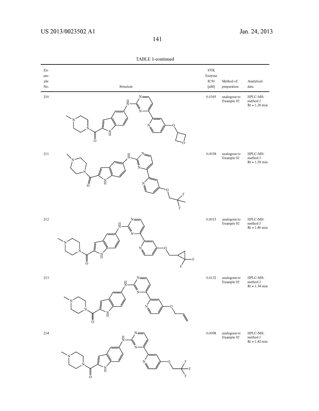 SUBSTITUTED PYRIDINYL-PYRIMIDINES AND THEIR USE AS MEDICAMENTS - diagram, schematic, and image 142