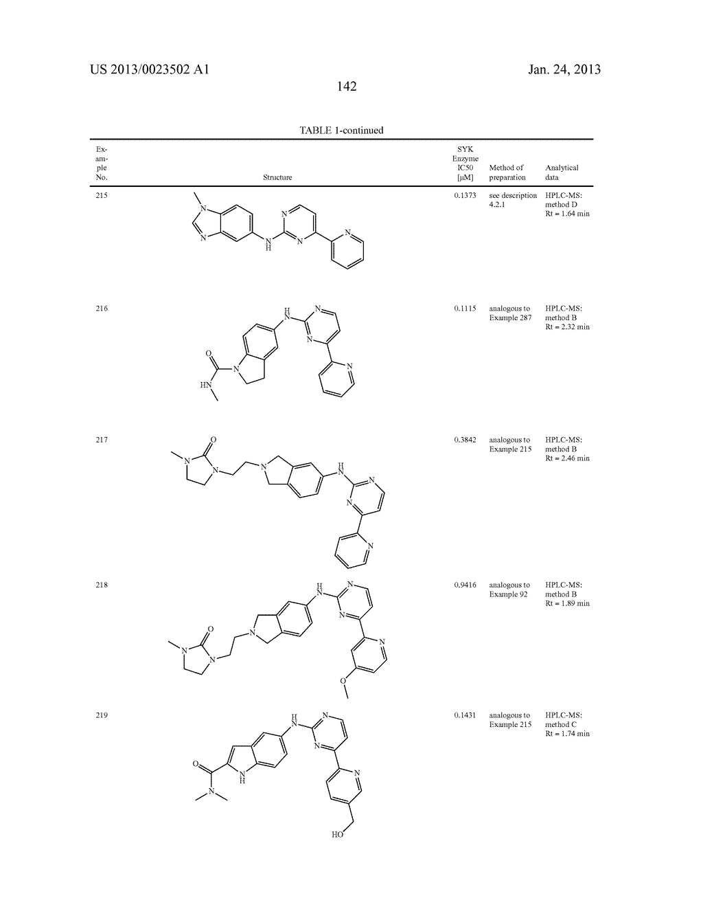 SUBSTITUTED PYRIDINYL-PYRIMIDINES AND THEIR USE AS MEDICAMENTS - diagram, schematic, and image 143