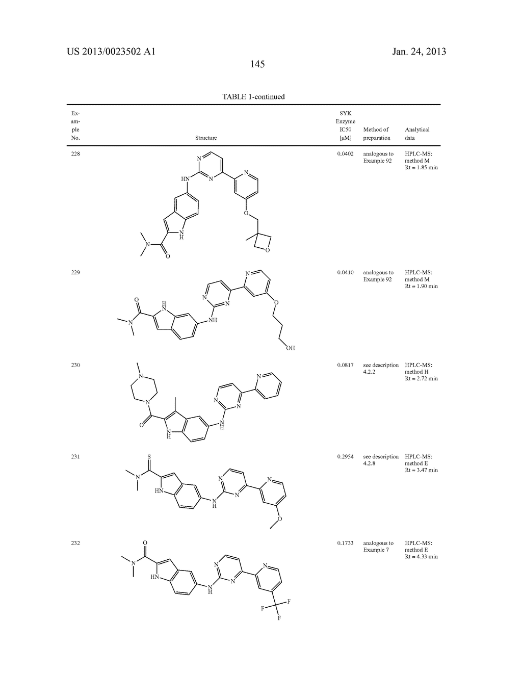 SUBSTITUTED PYRIDINYL-PYRIMIDINES AND THEIR USE AS MEDICAMENTS - diagram, schematic, and image 146