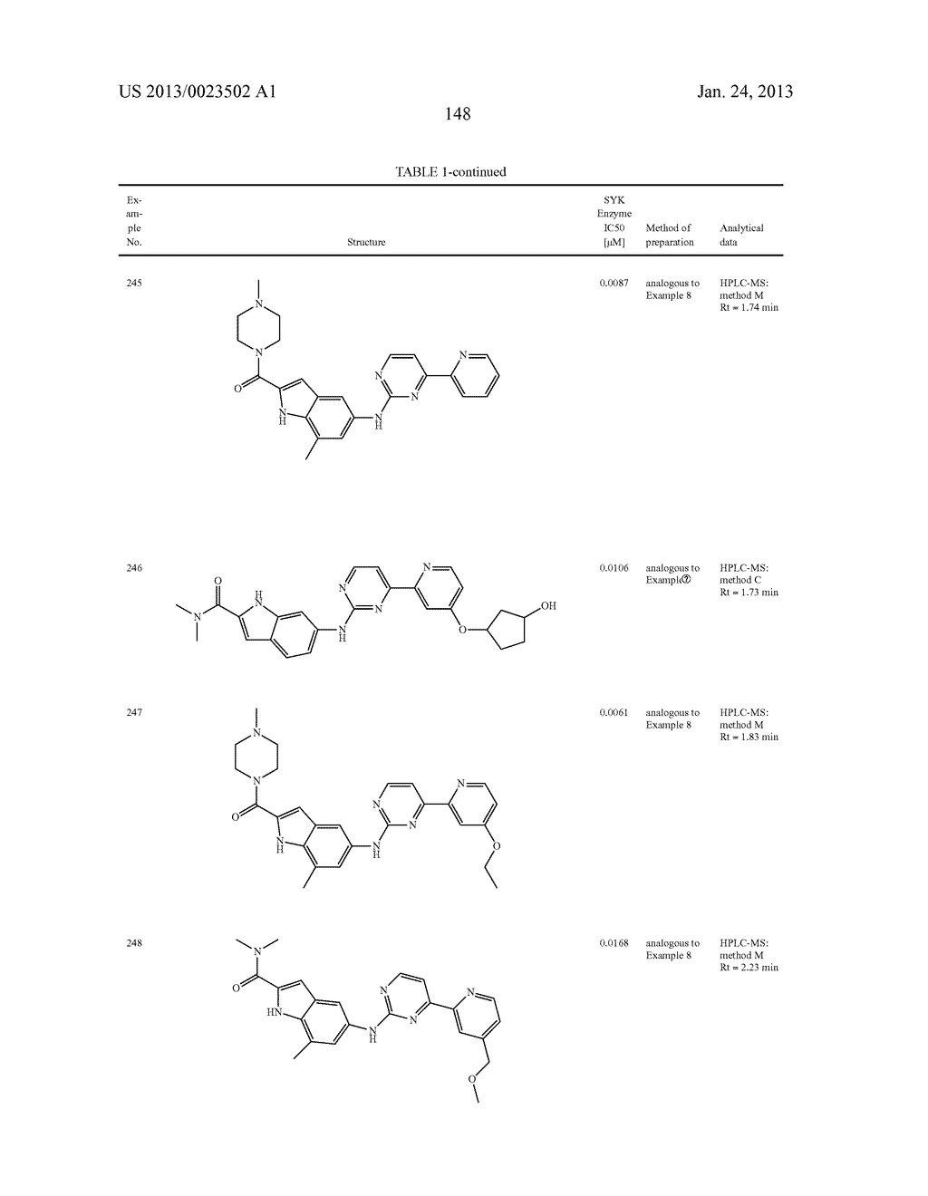 SUBSTITUTED PYRIDINYL-PYRIMIDINES AND THEIR USE AS MEDICAMENTS - diagram, schematic, and image 149