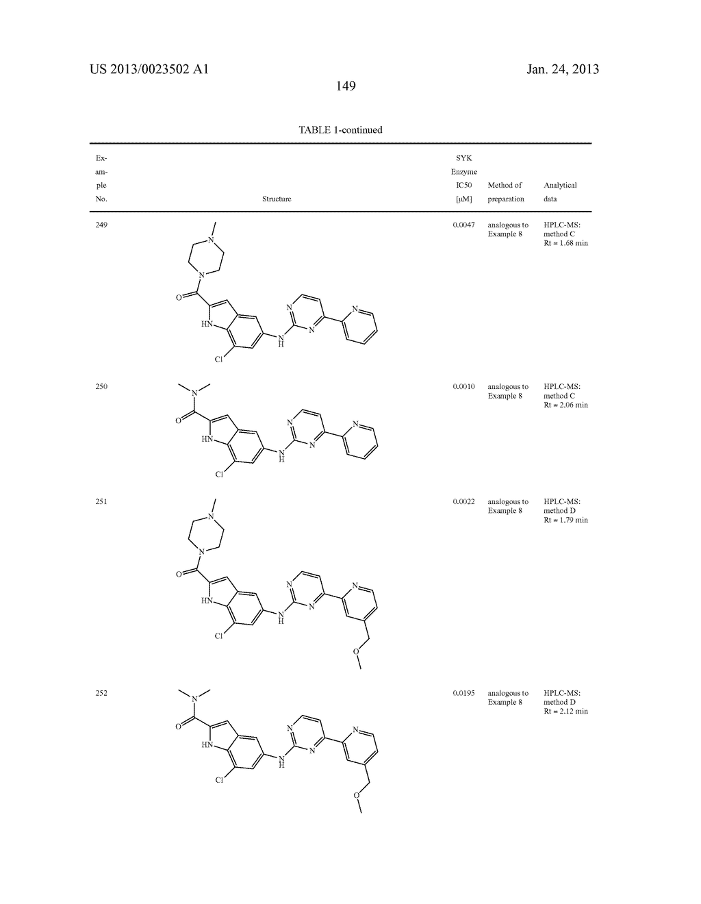 SUBSTITUTED PYRIDINYL-PYRIMIDINES AND THEIR USE AS MEDICAMENTS - diagram, schematic, and image 150