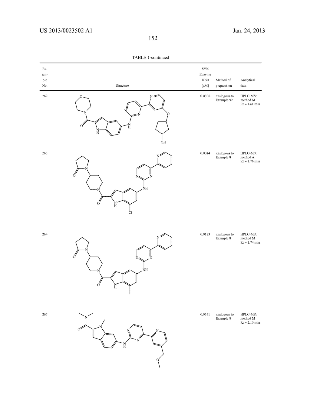 SUBSTITUTED PYRIDINYL-PYRIMIDINES AND THEIR USE AS MEDICAMENTS - diagram, schematic, and image 153