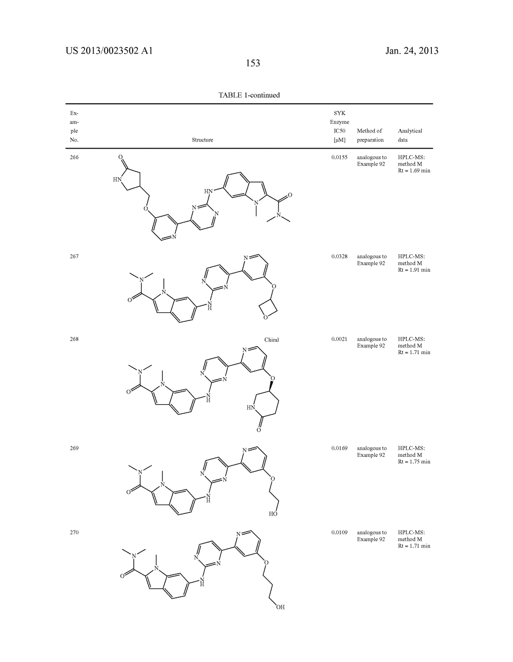 SUBSTITUTED PYRIDINYL-PYRIMIDINES AND THEIR USE AS MEDICAMENTS - diagram, schematic, and image 154