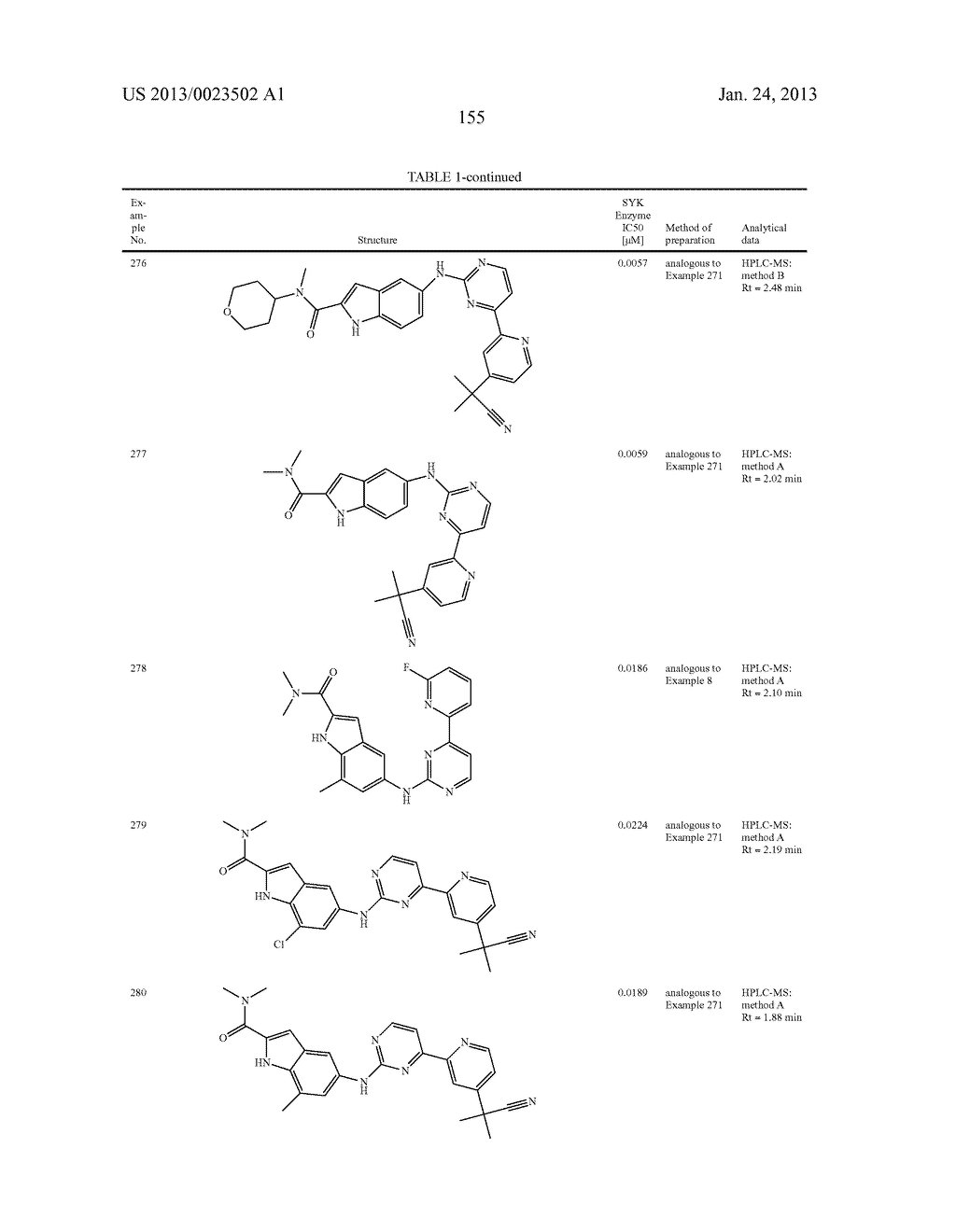 SUBSTITUTED PYRIDINYL-PYRIMIDINES AND THEIR USE AS MEDICAMENTS - diagram, schematic, and image 156