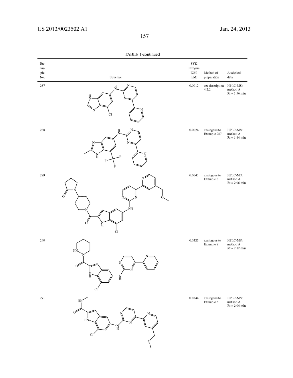 SUBSTITUTED PYRIDINYL-PYRIMIDINES AND THEIR USE AS MEDICAMENTS - diagram, schematic, and image 158