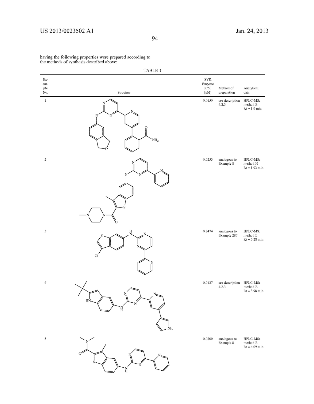 SUBSTITUTED PYRIDINYL-PYRIMIDINES AND THEIR USE AS MEDICAMENTS - diagram, schematic, and image 95