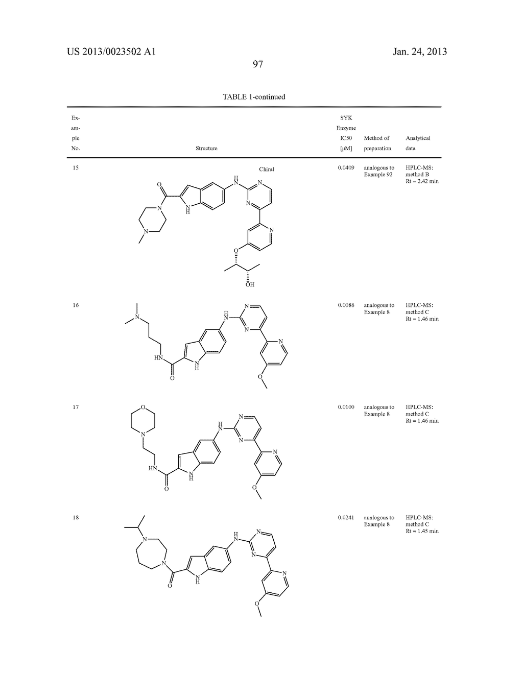 SUBSTITUTED PYRIDINYL-PYRIMIDINES AND THEIR USE AS MEDICAMENTS - diagram, schematic, and image 98