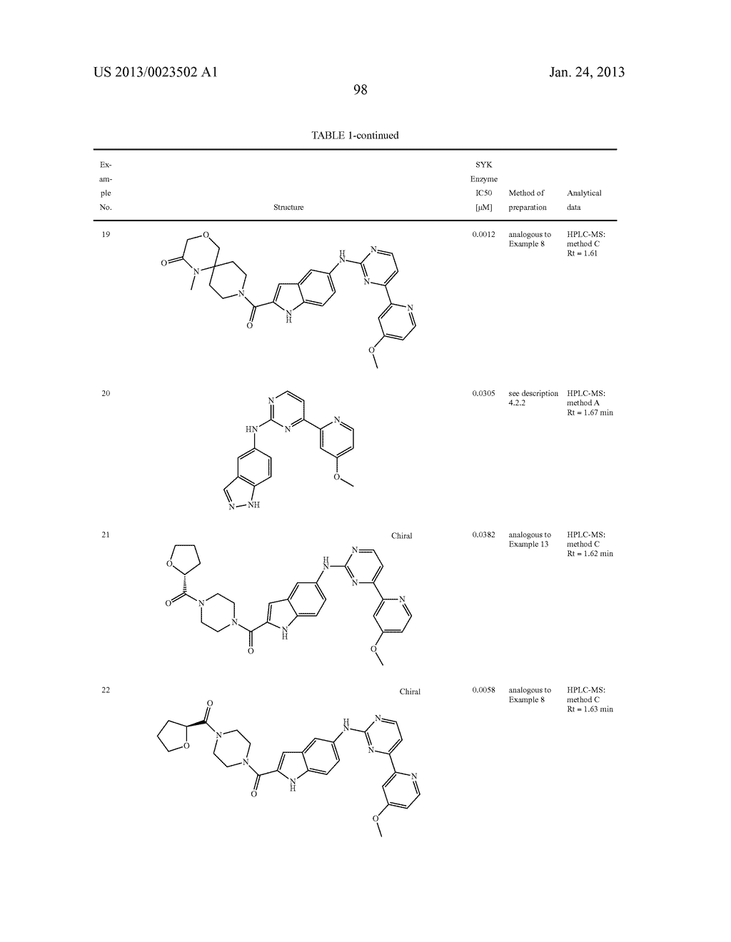 SUBSTITUTED PYRIDINYL-PYRIMIDINES AND THEIR USE AS MEDICAMENTS - diagram, schematic, and image 99