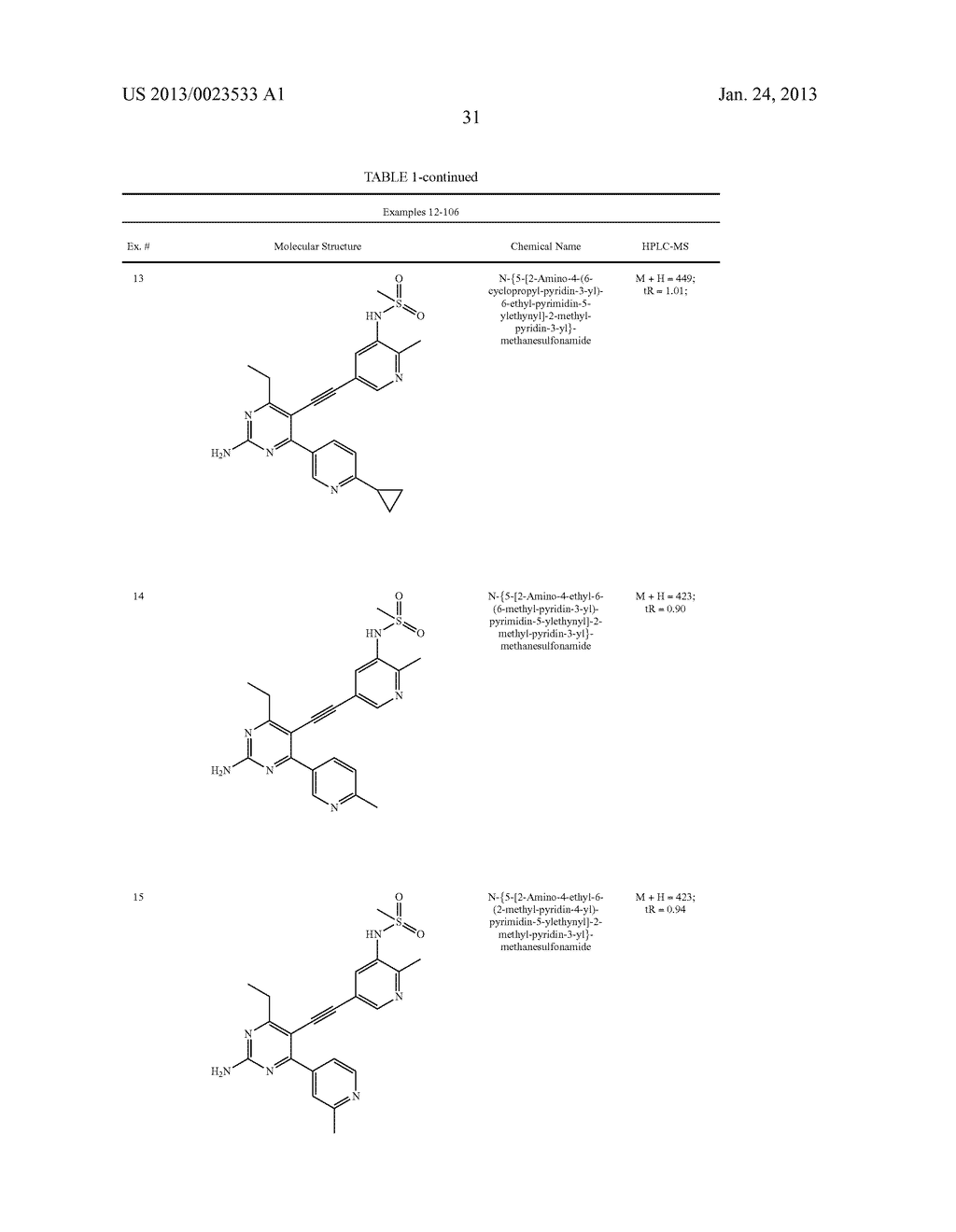 NEW 5-ALKYNYL-PYRIDINES - diagram, schematic, and image 32