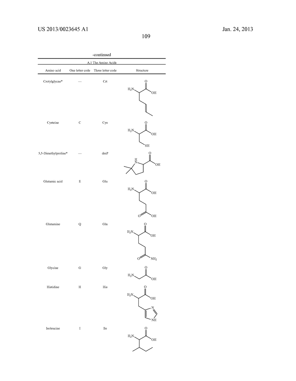 METHODS FOR THE SYNTHESIS OF DICARBA BRIDGES IN ORGANIC COMPOUNDS - diagram, schematic, and image 114
