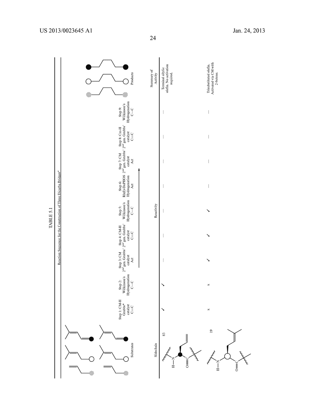 METHODS FOR THE SYNTHESIS OF DICARBA BRIDGES IN ORGANIC COMPOUNDS - diagram, schematic, and image 29