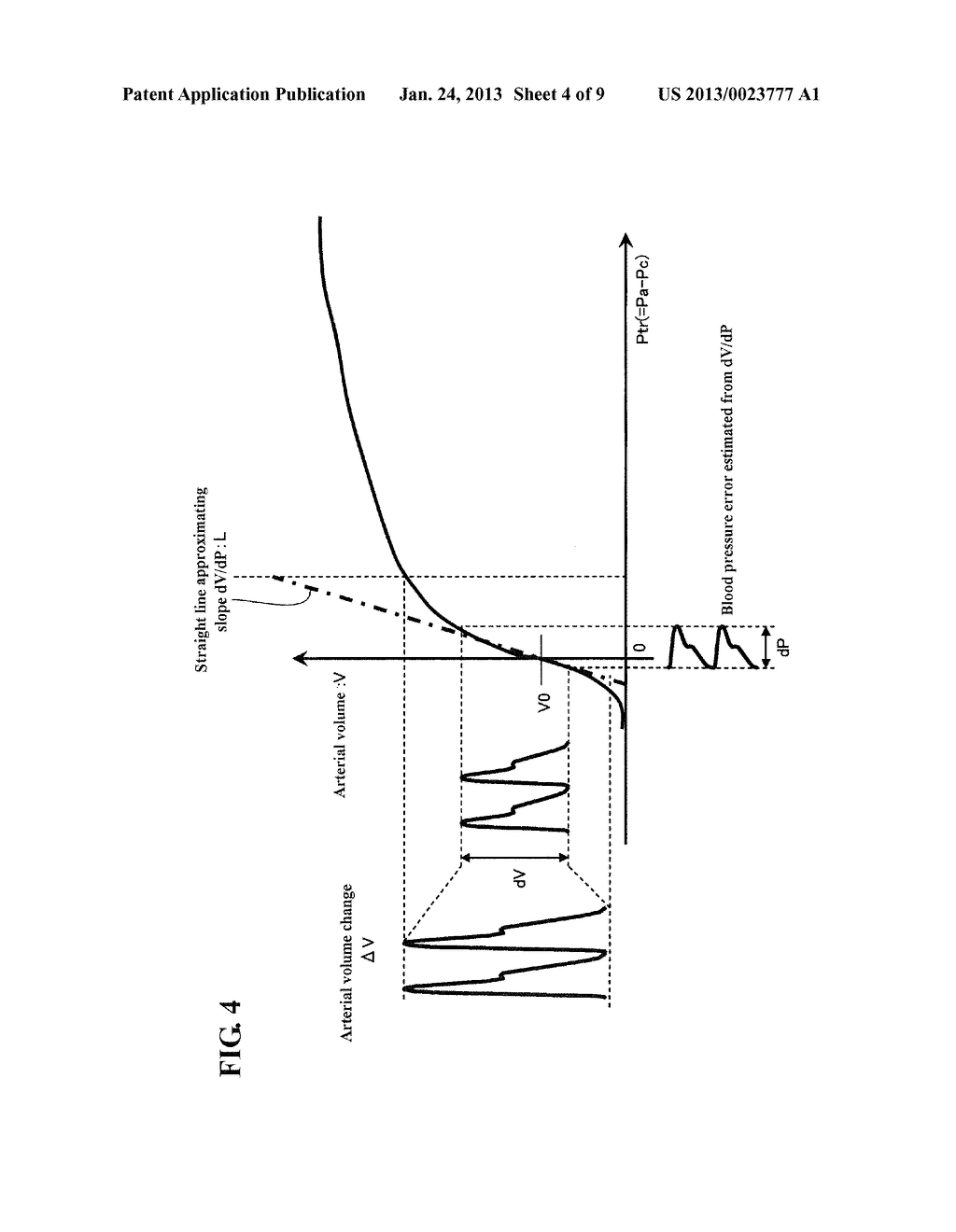 ELECTRONIC SPHYGMOMANOMETER FOR MEASURING BLOOD PRESSURE BASED ON ARTERIAL     VOLUME CHANGE - diagram, schematic, and image 05