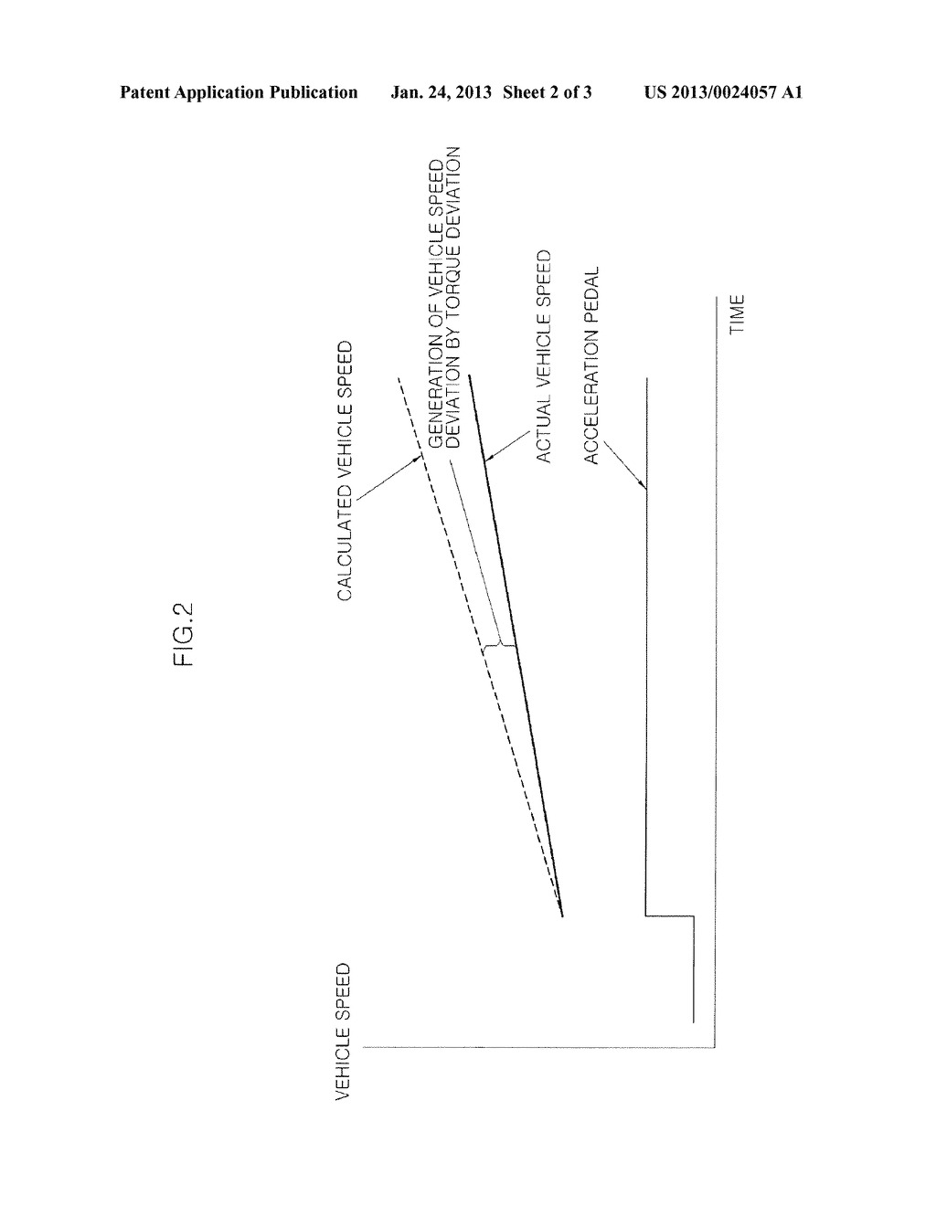 VEHICLE TRAVEL TORQUE CONTROL SYSTEM AND CONTROL METHOD THEREOF - diagram, schematic, and image 03