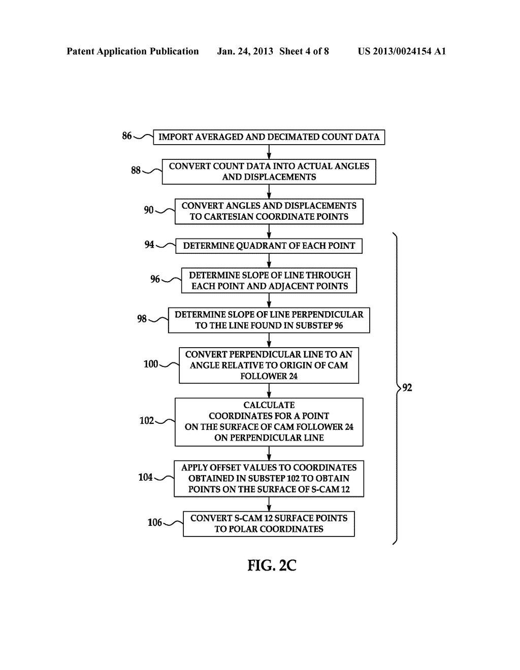 Method and System for Evaluating Characteristics of an S-cam - diagram, schematic, and image 05