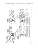 ELECTRONIC OFFER OPTIMIZATION AND REDEMPTION APPARATUSES, METHODS AND     SYSTEMS diagram and image