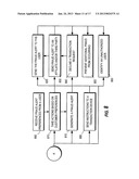 MULTI-STAGE FILTERING FOR FRAUD DETECTION diagram and image