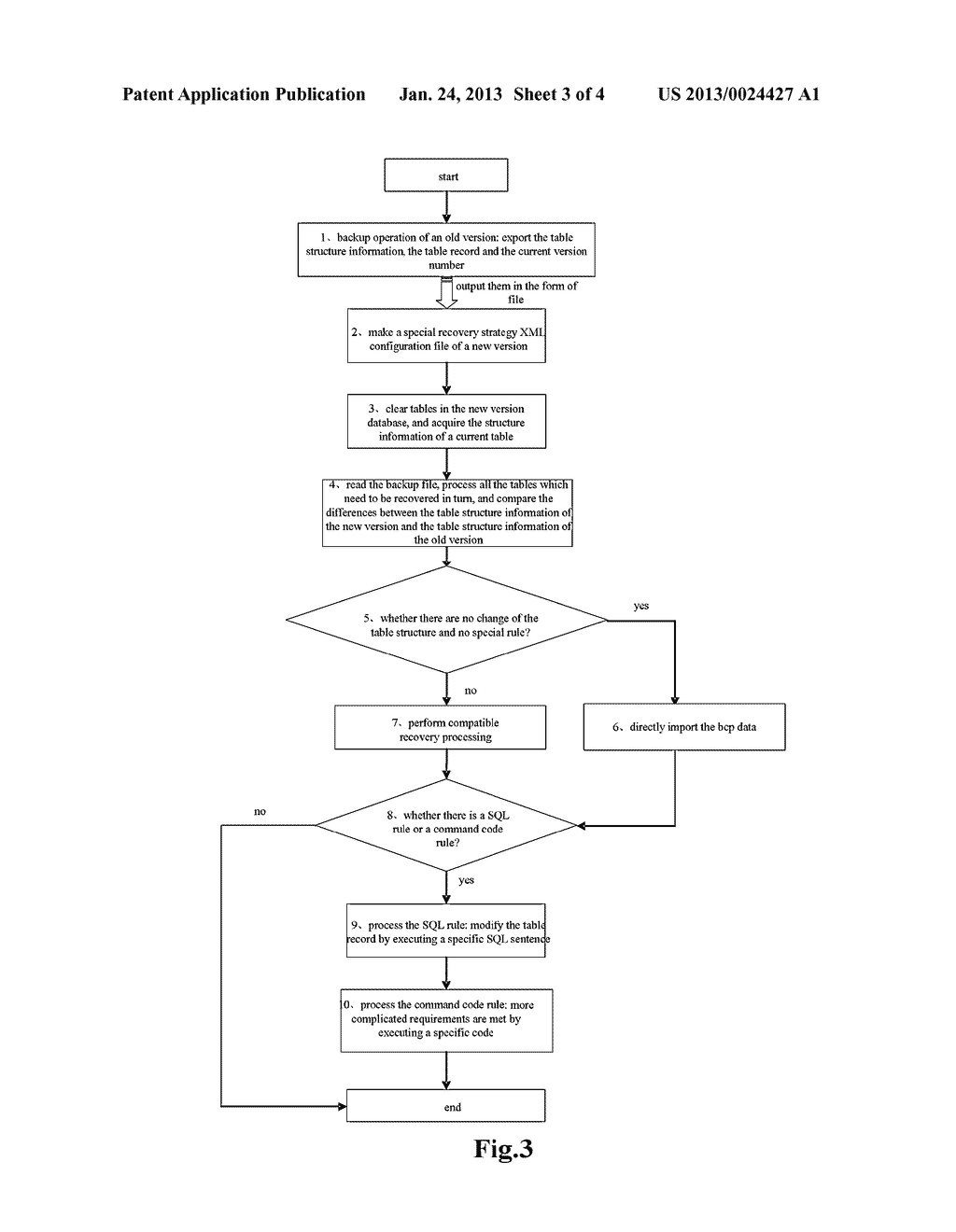 Method and Apparatus for Recovering Database Backup - diagram, schematic, and image 04