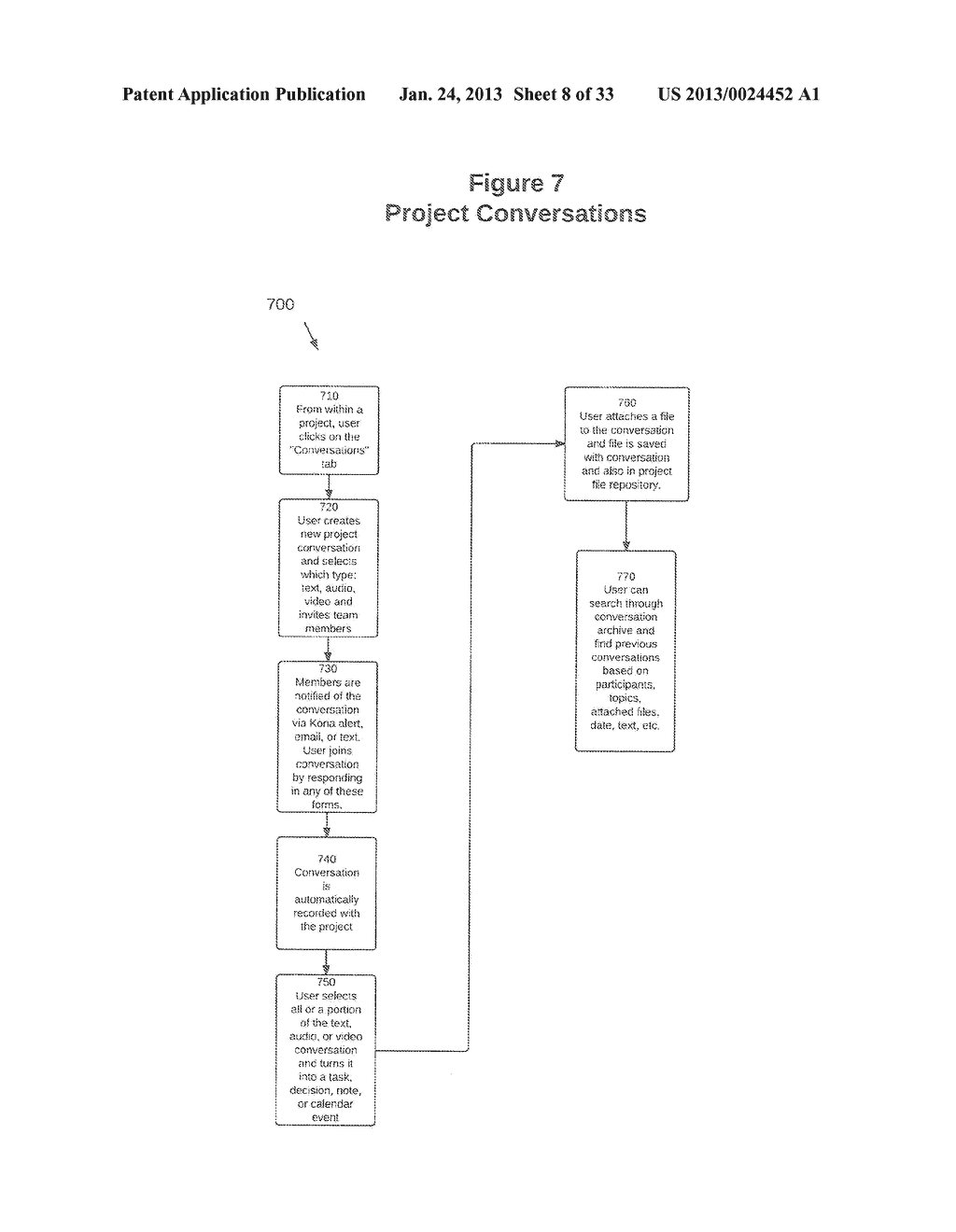 SYSTEM AND METHOD FOR MANAGING PROJECTS - diagram, schematic, and image 09