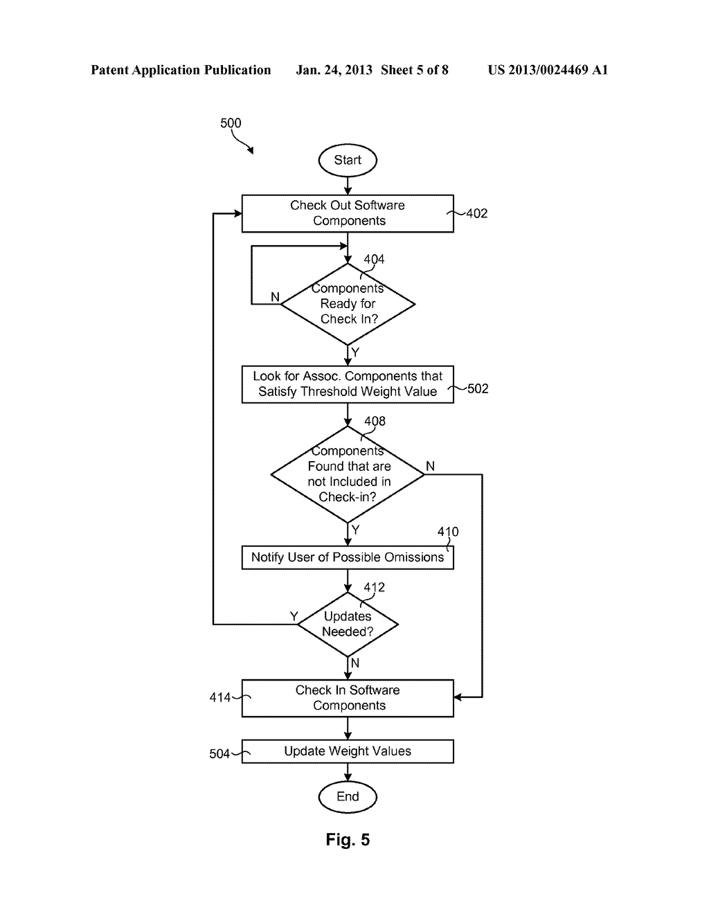 APPARATUS AND METHOD FOR PREVENTING REGRESSION DEFECTS WHEN UPDATING     SOFTWARE COMPONENTS - diagram, schematic, and image 06