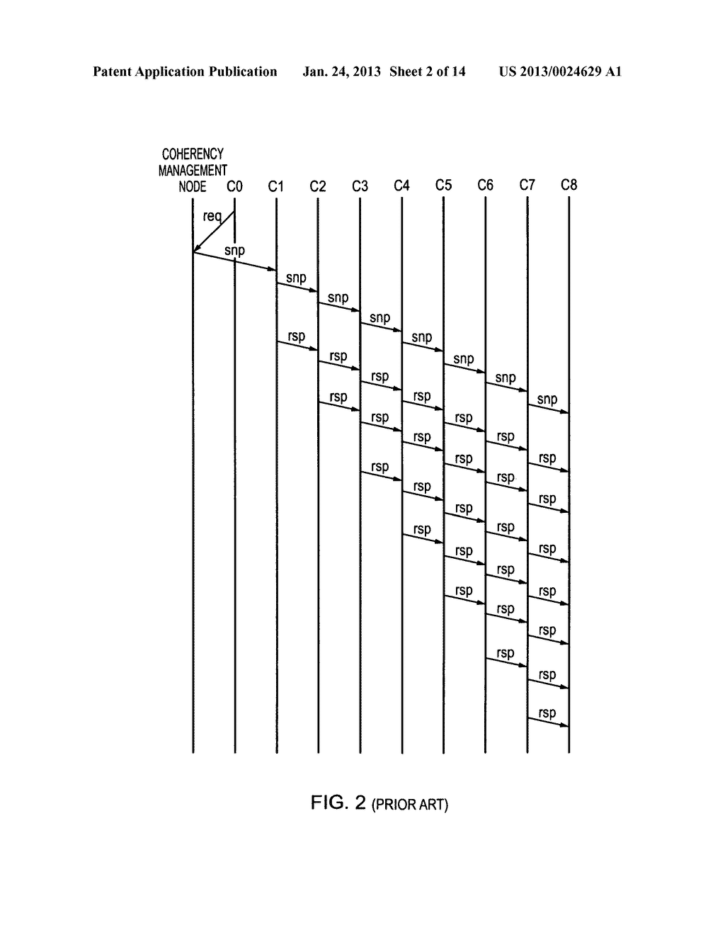 Data processing apparatus and method for managing coherency of cached data - diagram, schematic, and image 03