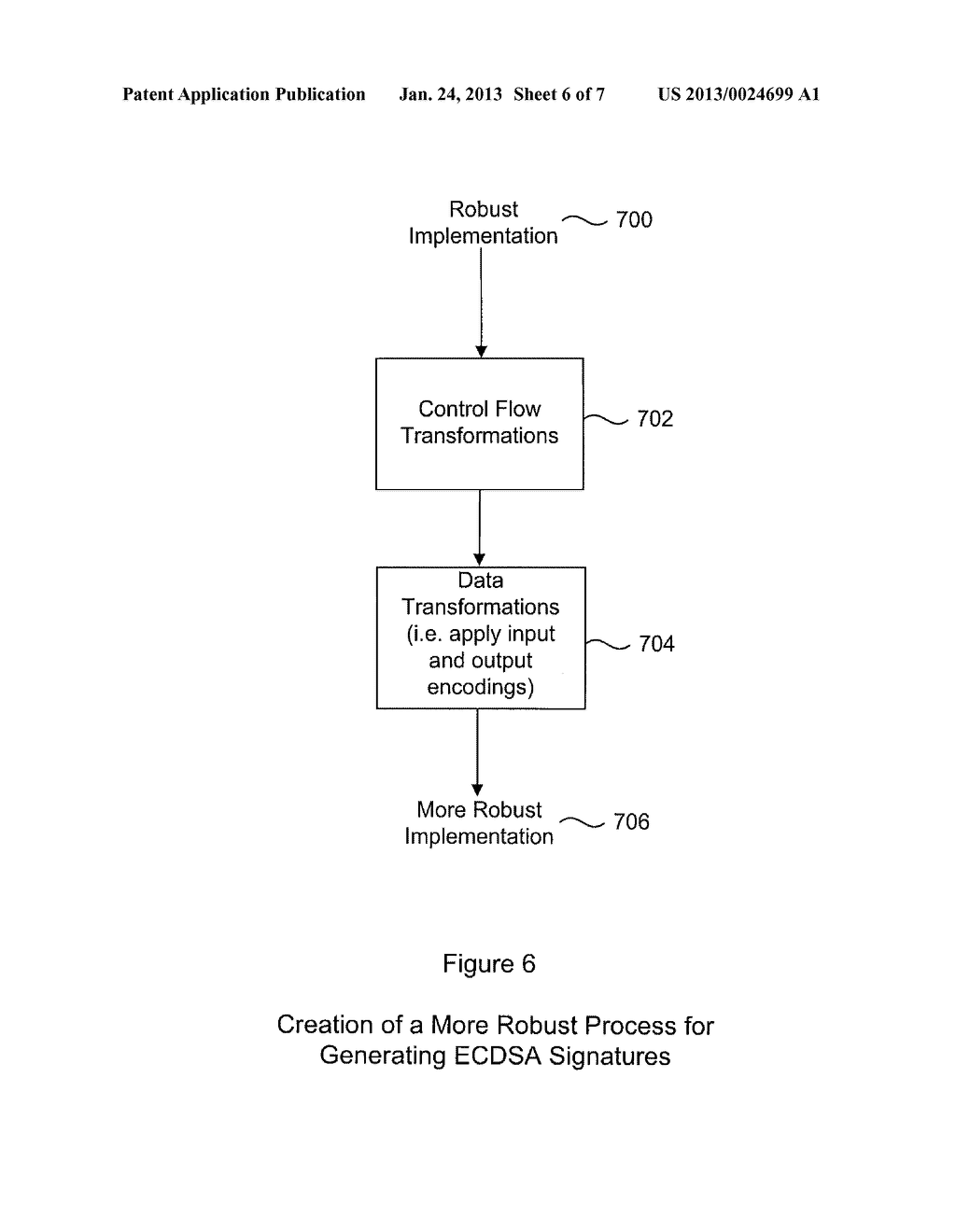 System and Method for Protecting Cryptographic Assets From a White-Box     Attack - diagram, schematic, and image 07