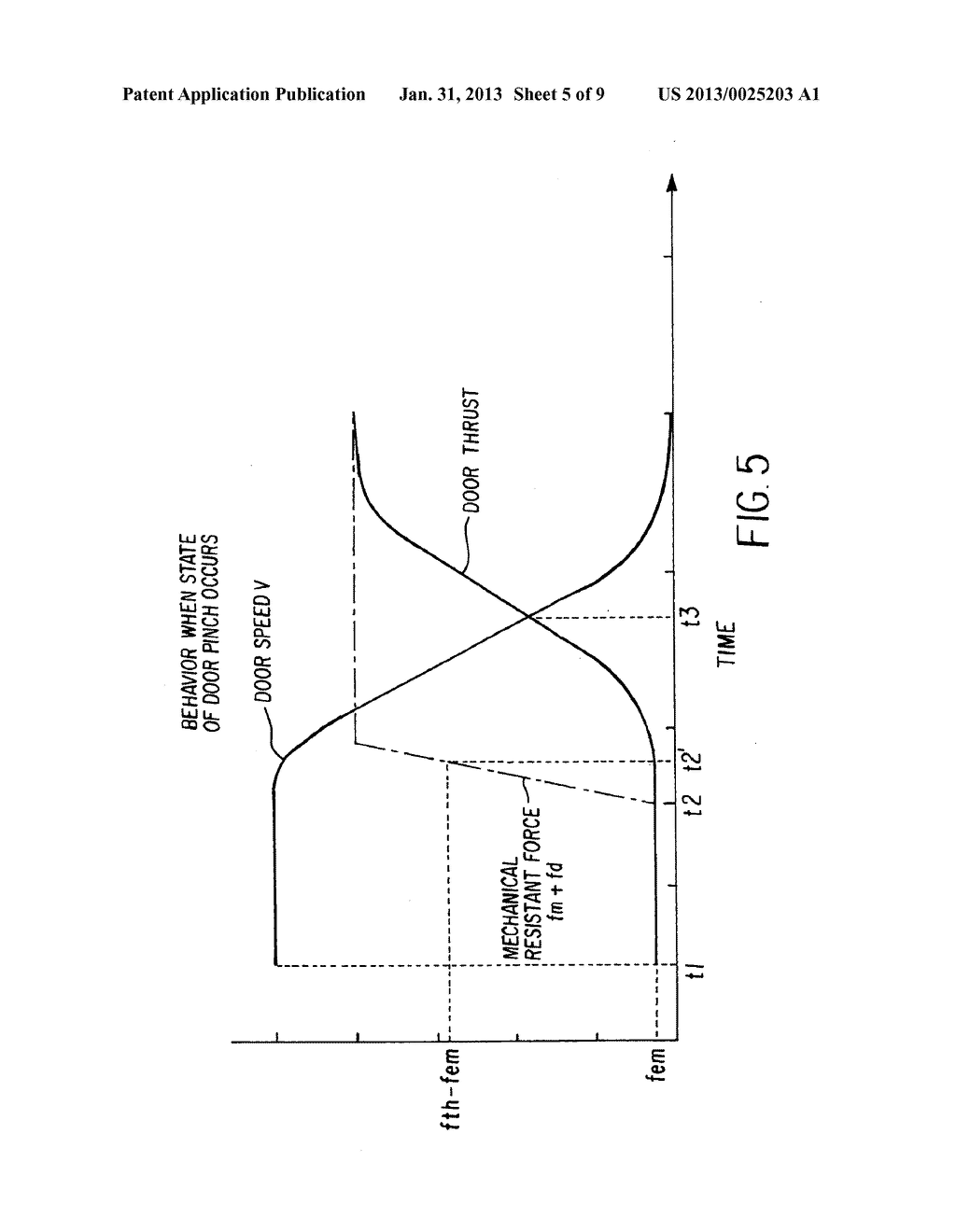CONTROL DEVICE FOR ELECTRICALLY DRIVEN DOOR - diagram, schematic, and image 06