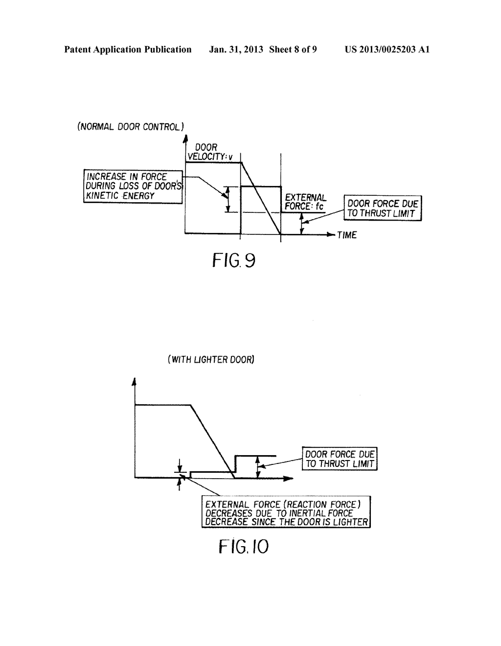 CONTROL DEVICE FOR ELECTRICALLY DRIVEN DOOR - diagram, schematic, and image 09